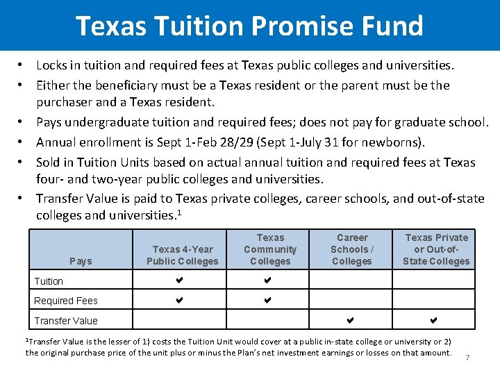 Texas Tuition Promise Fund • Locks in tuition and required fees at Texas public