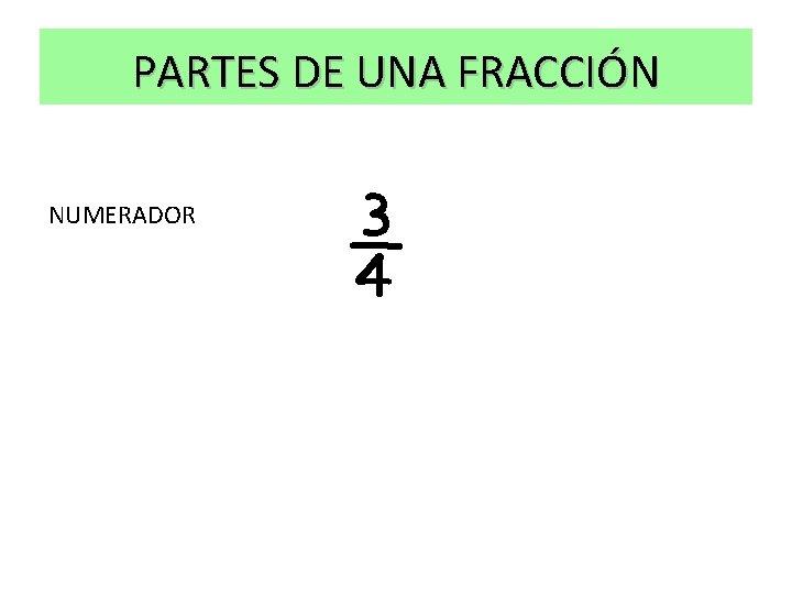 PARTES DE UNA FRACCIÓN NUMERADOR ¾