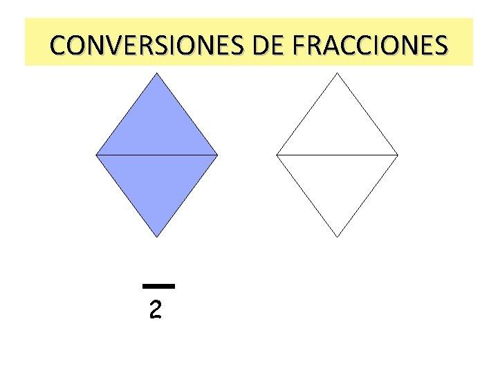 CONVERSIONES DE FRACCIONES 2