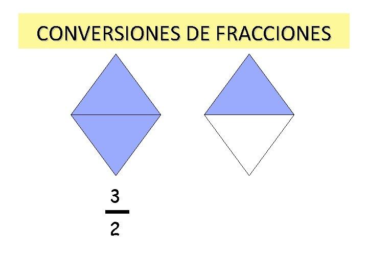 CONVERSIONES DE FRACCIONES 3 2