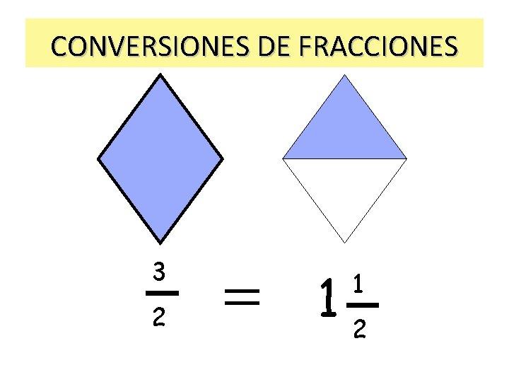 CONVERSIONES DE FRACCIONES 3 2 12 1