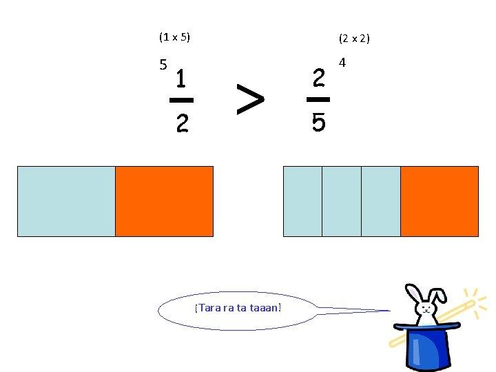 (1 x 5) (2 x 2) 5 4 1 2 > ¡Tara ra ta