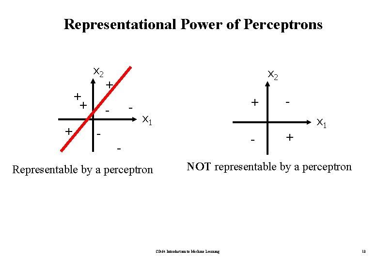 Representational Power of Perceptrons x 2 + + + x 2 + - -