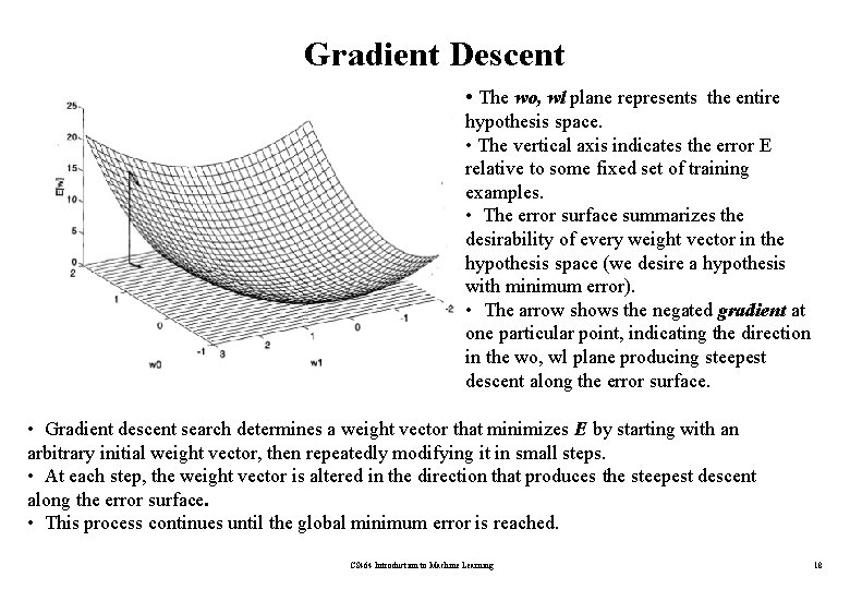 Gradient Descent • The wo, wl plane represents the entire hypothesis space. • The