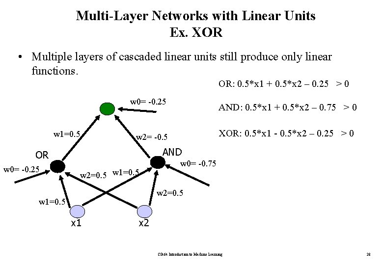 Multi-Layer Networks with Linear Units Ex. XOR • Multiple layers of cascaded linear units