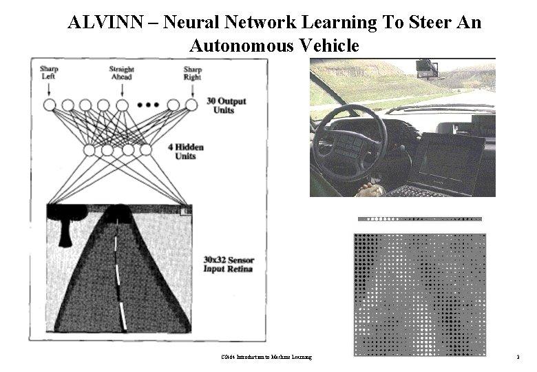 ALVINN – Neural Network Learning To Steer An Autonomous Vehicle CS 464 Introduction to