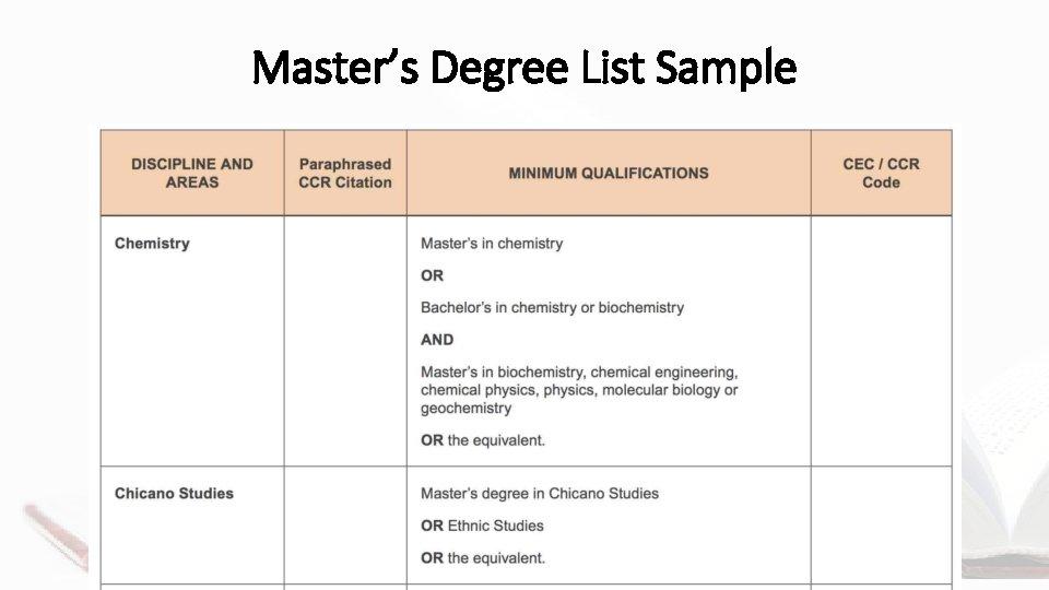 Master's Degree List Sample
