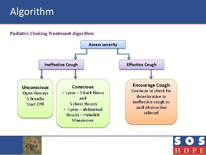 Algorithm Pediatric Choking Treatment Algorithm Assess severity Ineffective Cough Unconscious Open Airways 5 Breaths