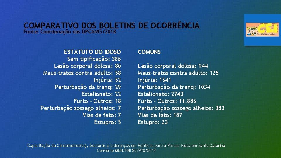 COMPARATIVO DOS BOLETINS DE OCORRÊNCIA Fonte: Coordenação das DPCAMIS/2018 ESTATUTO DO IDOSO Sem tipificação: