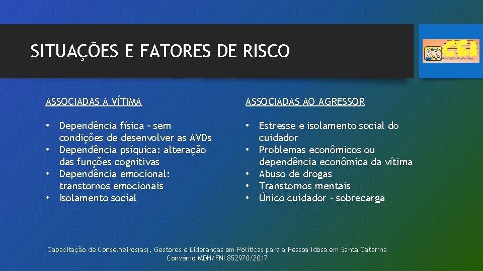 SITUAÇÕES E FATORES DE RISCO ASSOCIADAS A VÍTIMA ASSOCIADAS AO AGRESSOR • Dependência física