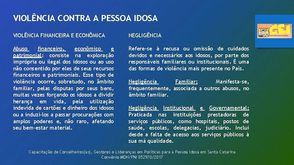 VIOLÊNCIA CONTRA A PESSOA IDOSA VIOLÊNCIA FINANCEIRA E ECONÔMICA NEGLIGÊNCIA Abuso financeiro, econômico e