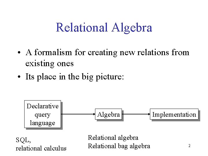 Relational Algebra • A formalism for creating new relations from existing ones • Its