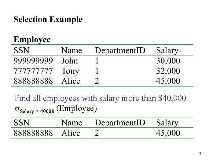 Find all employees with salary more than $40, 000. s. Salary > 40000 (Employee)