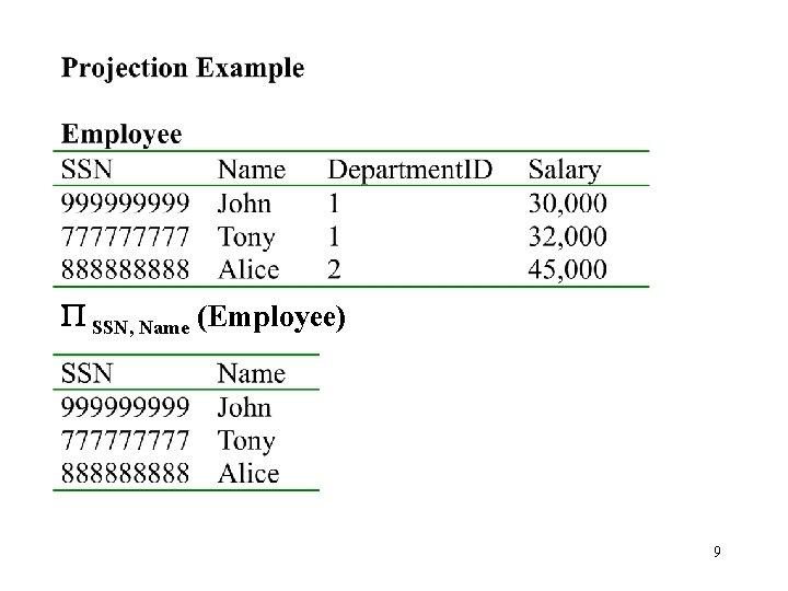 P SSN, Name (Employee) 9