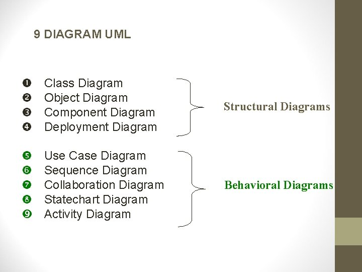 9 DIAGRAM UML Class Diagram Object Diagram Component Diagram Deployment Diagram Structural Diagrams Use