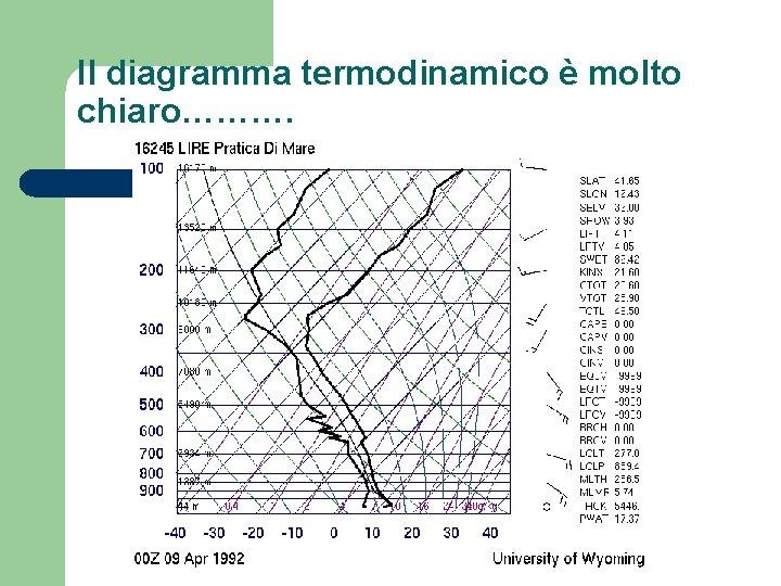 Il diagramma termodinamico è molto chiaro……….