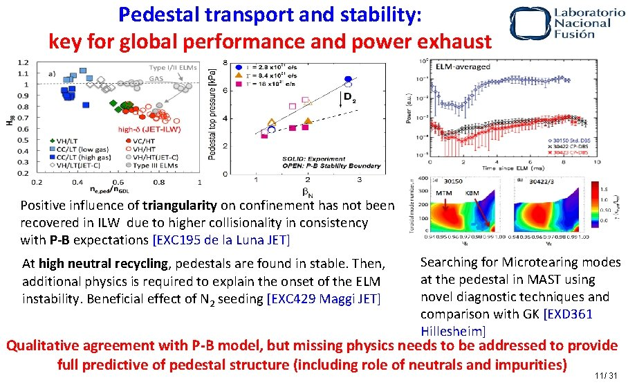 Pedestal transport and stability: key for global performance and power exhaust Positive influence of