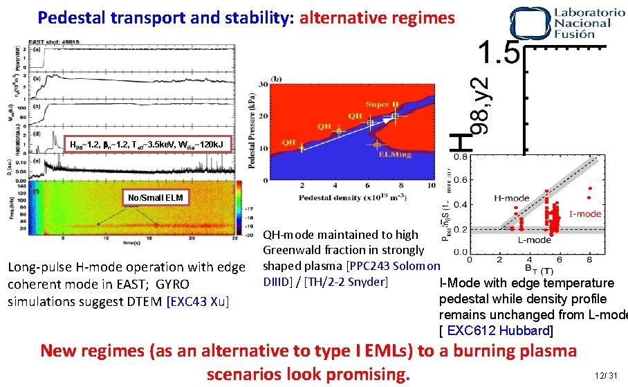 Pedestal transport and stability: alternative regimes H 98~1. 2, n~1. 2, Te 0~3. 5
