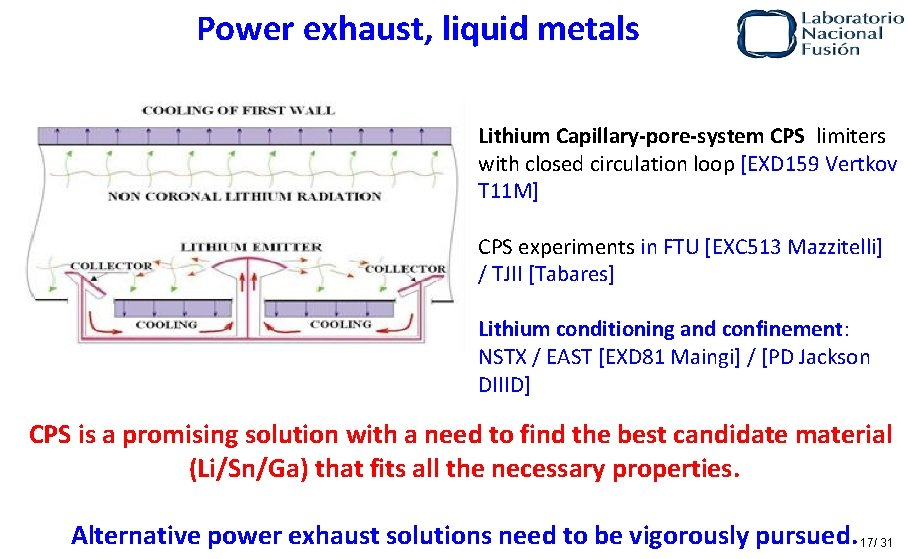 Power exhaust, liquid metals Lithium Capillary-pore-system CPS limiters with closed circulation loop [EXD 159