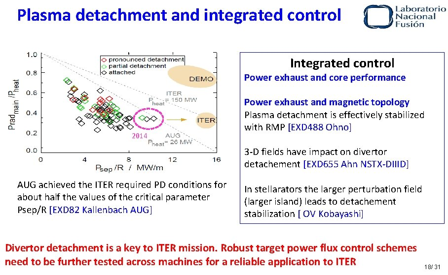 Plasma detachment and integrated control Integrated control Power exhaust and core performance 2014 Power