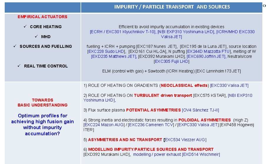 IMPURITY / PARTICLE TRANSPORT AND SOURCES EMPIRICAL ACTUATORS ü CORE HEATING ü MHD Efficient