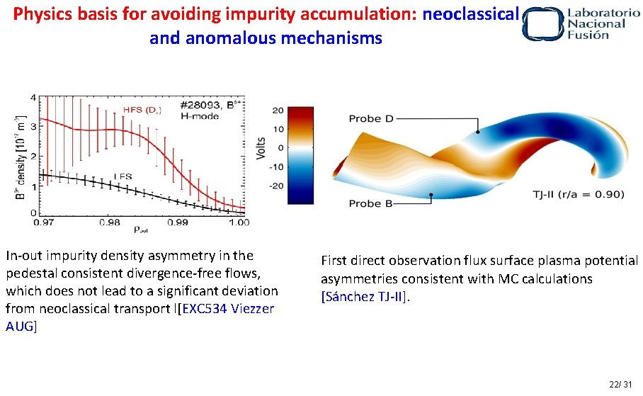 Physics basis for avoiding impurity accumulation: neoclassical and anomalous mechanisms In-out impurity density asymmetry