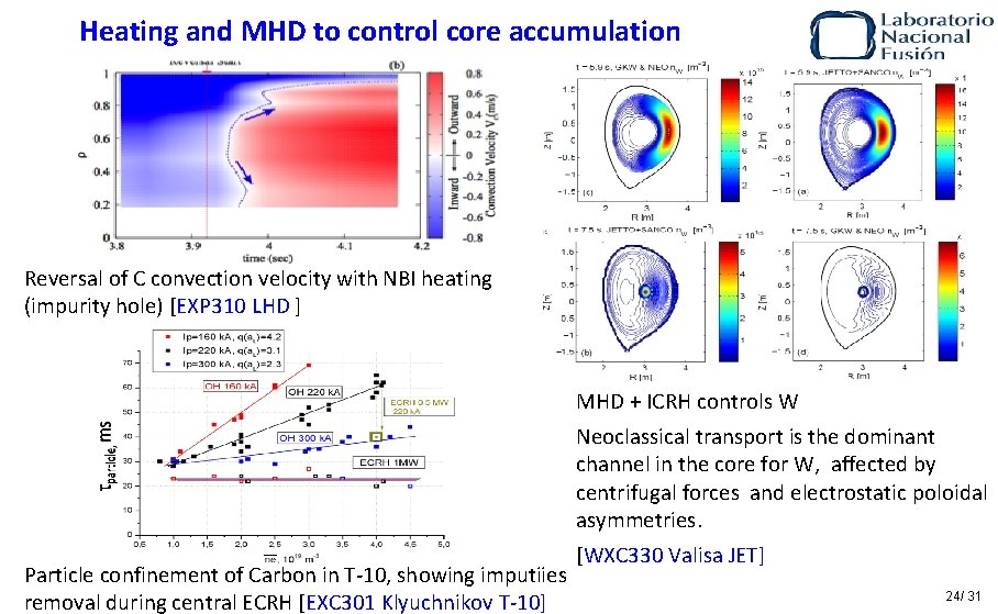 Heating and MHD to control core accumulation Reversal of C convection velocity with NBI