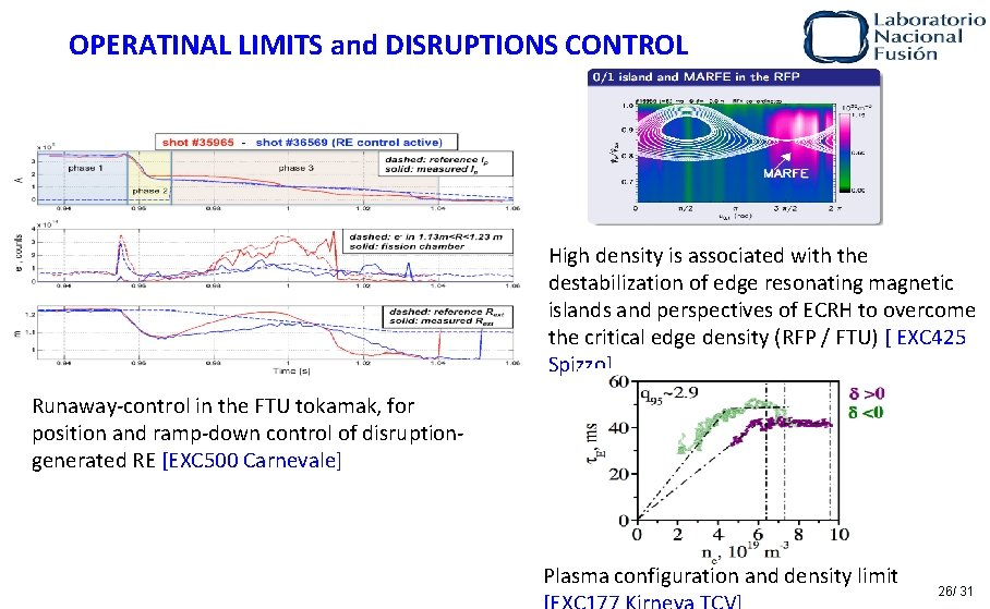 OPERATINAL LIMITS and DISRUPTIONS CONTROL High density is associated with the destabilization of edge
