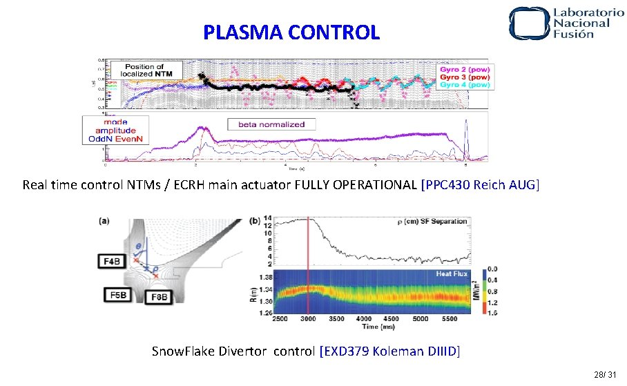 PLASMA CONTROL Real time control NTMs / ECRH main actuator FULLY OPERATIONAL [PPC 430