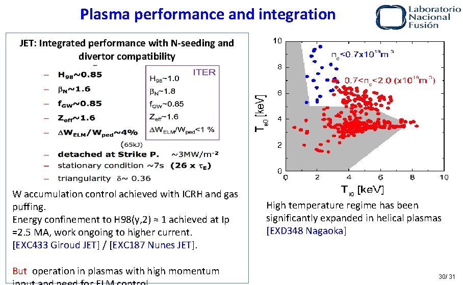 Plasma performance and integration JET: Integrated performance with N-seeding and divertor compatibility W accumulation