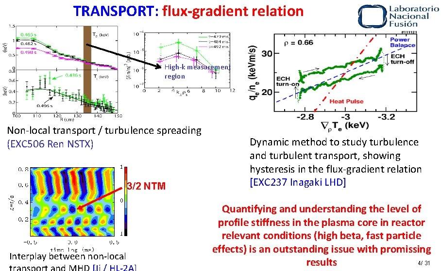 TRANSPORT: flux-gradient relation High-k measurement region Non-local transport / turbulence spreading (EXC 506 Ren