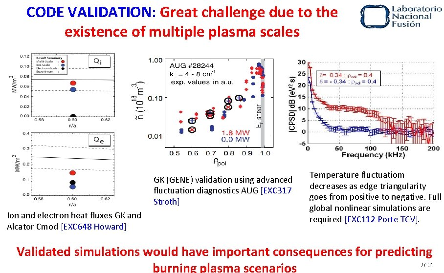 CODE VALIDATION: Great challenge due to the existence of multiple plasma scales GK (GENE)