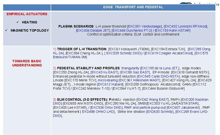 EDGE TRANSPORT AND PEDESTAL EMPIRICAL ACTUATORS ü HEATING ü MAGNETIC TOPOLOGY PLASMA SCENARIOS: L-H