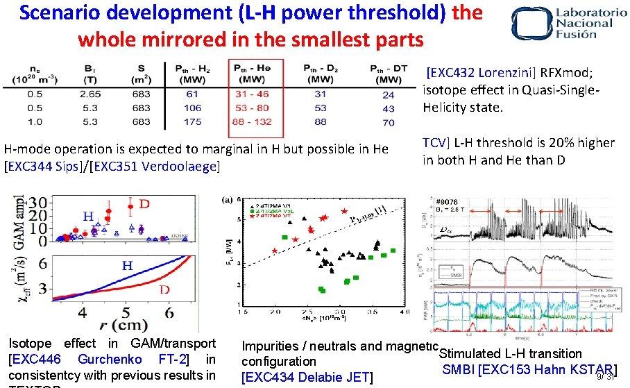 Scenario development (L-H power threshold) the whole mirrored in the smallest parts [EXC 432