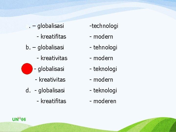 a. – globalisasi - kreatifitas b. – globalisasi - kreativitas c. - globalisasi -