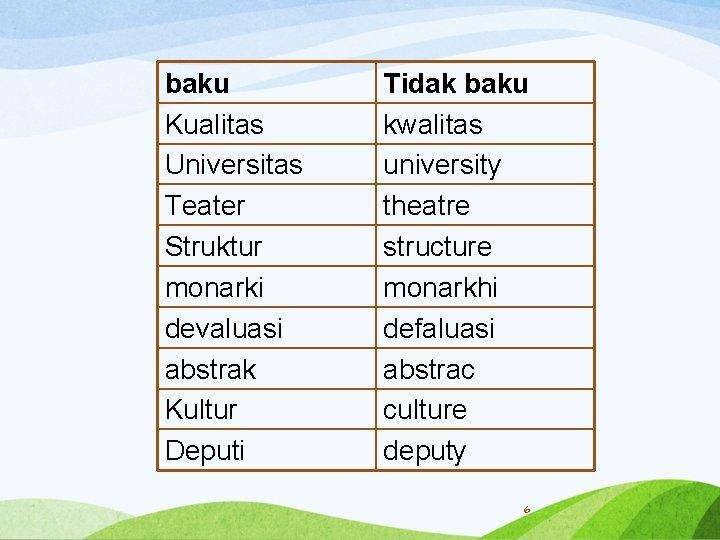 baku Kualitas Universitas Teater Struktur monarki devaluasi abstrak Kultur Deputi Tidak baku kwalitas university