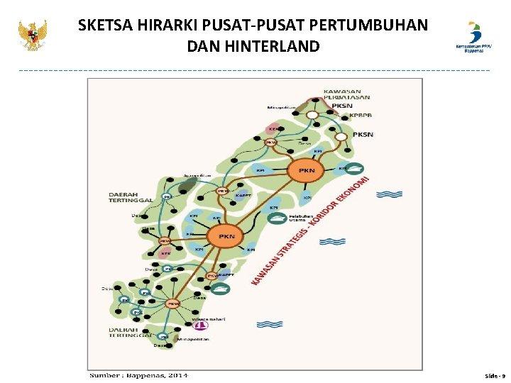 SKETSA HIRARKI PUSAT-PUSAT PERTUMBUHAN DAN HINTERLAND Slide - 9