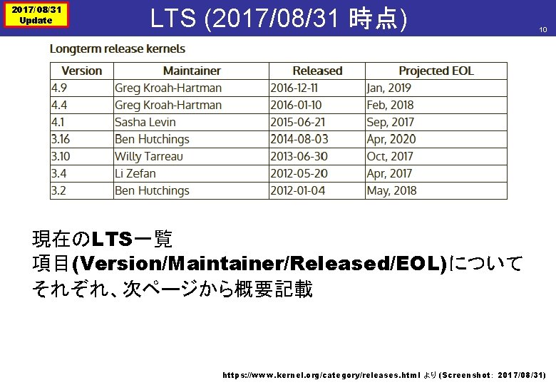 2017/08/31 Update LTS (2017/08/31 時点) 10 現在のLTS一覧 項目(Version/Maintainer/Released/EOL)について それぞれ、次ページから概要記載 https: //www. kernel. org/category/releases. html