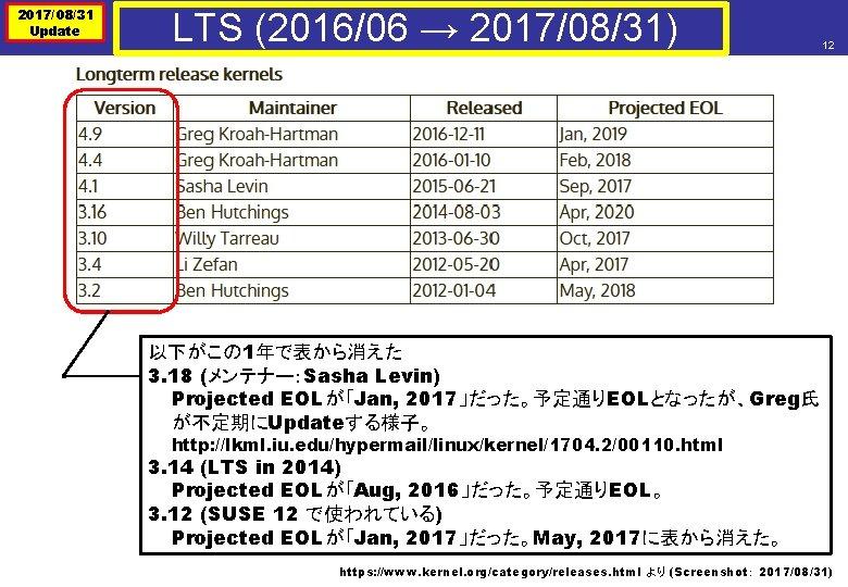 2017/08/31 Update LTS (2016/06 → 2017/08/31) 12 以下がこの 1年で表から消えた 3. 18 (メンテナー:Sasha Levin) Projected
