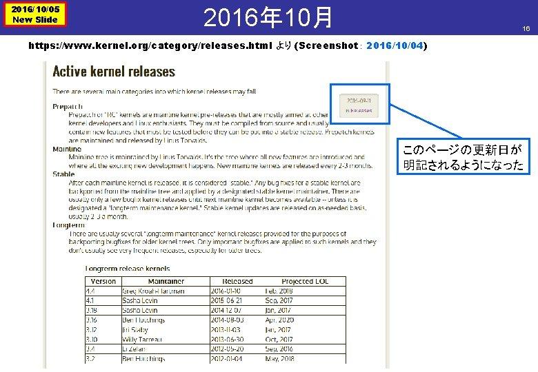 2016/10/05 New Slide 2016年 10月 16 https: //www. kernel. org/category/releases. html より (Screenshot: 2016/10/04)
