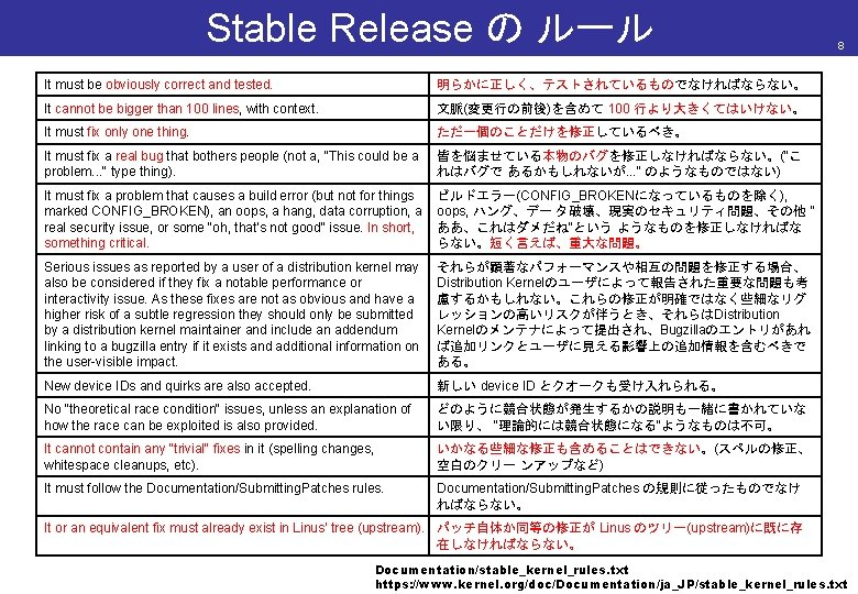 Stable Release の ルール It must be obviously correct and tested. 明らかに正しく、テストされているものでなければならない。 It cannot