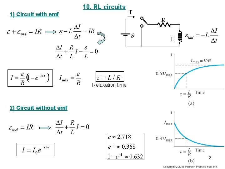 10. RL circuits 1) Circuit with emf I R L Relaxation time 2) Circuit