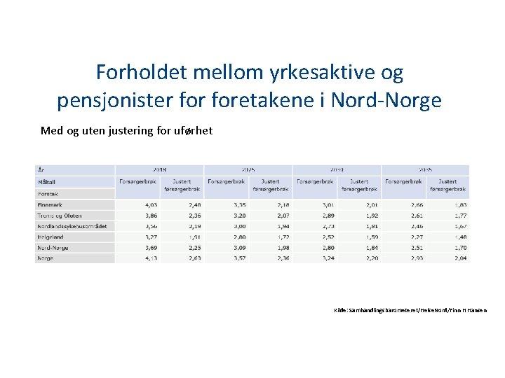 Forholdet mellom yrkesaktive og pensjonister foretakene i Nord-Norge Med og uten justering for uførhet