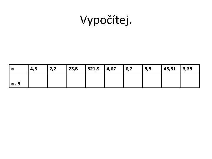 Vypočítej. a a. 5 4, 8 2, 2 23, 8 321, 9 4, 07