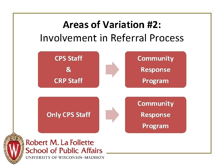 Areas of Variation #2: Involvement in Referral Process CPS Staff & CRP Staff Community