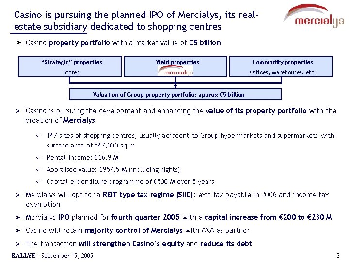 Casino is pursuing the planned IPO of Mercialys, its realestate subsidiary dedicated to shopping
