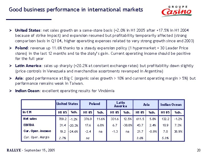 Good business performance in international markets Ø United States: net sales growth on a