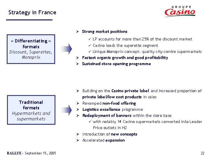 Strategy in France Ø ü LP accounts for more than 25% of the discount
