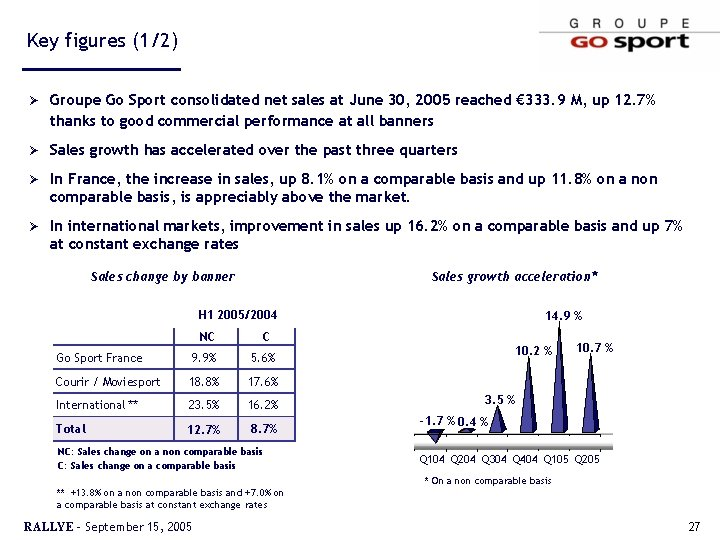 Key figures (1/2) Ø Groupe Go Sport consolidated net sales at June 30, 2005