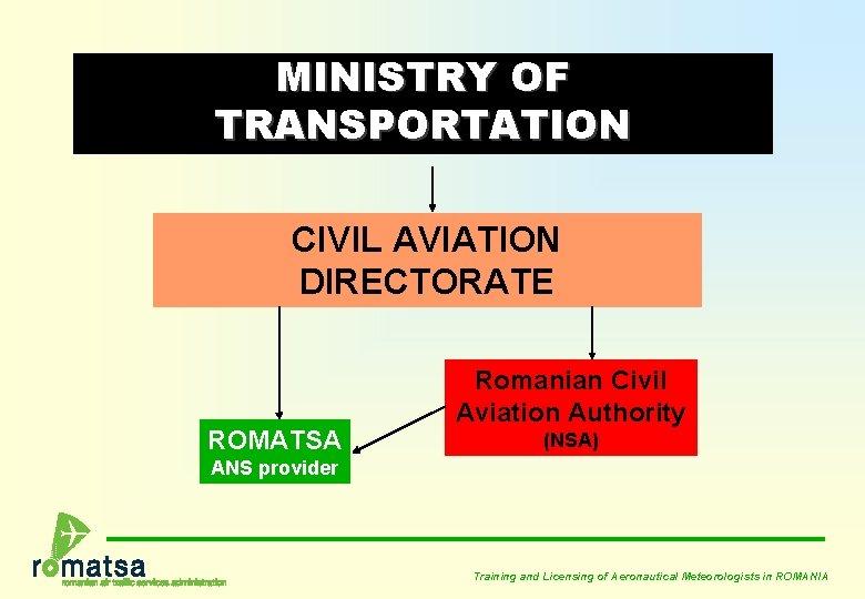 MINISTRY OF TRANSPORTATION CIVIL AVIATION DIRECTORATE ROMATSA Romanian Civil Aviation Authority (NSA) ANS provider